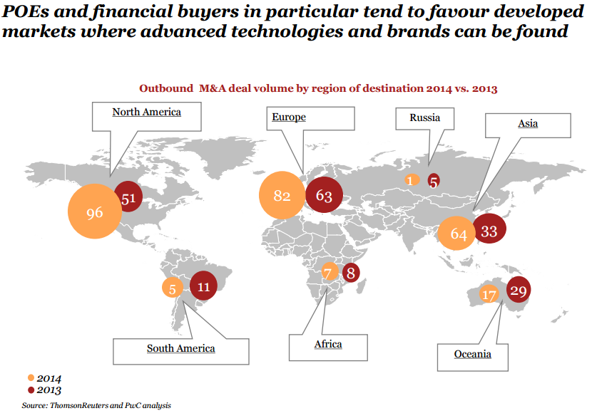 PwC 2014 statement on China Outbound m&A 4